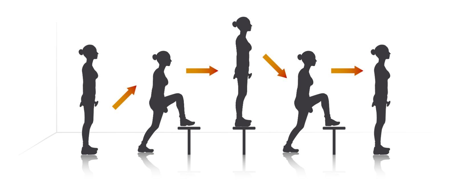 Cum te pot ajuta exercitiile fitness in aceasta perioada