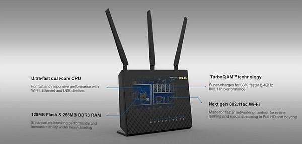 router in casa evoMAG